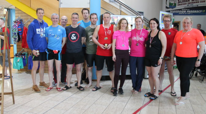 Sliabh Beagh ASC 3rd Annual Masters Swimming Gala – Results